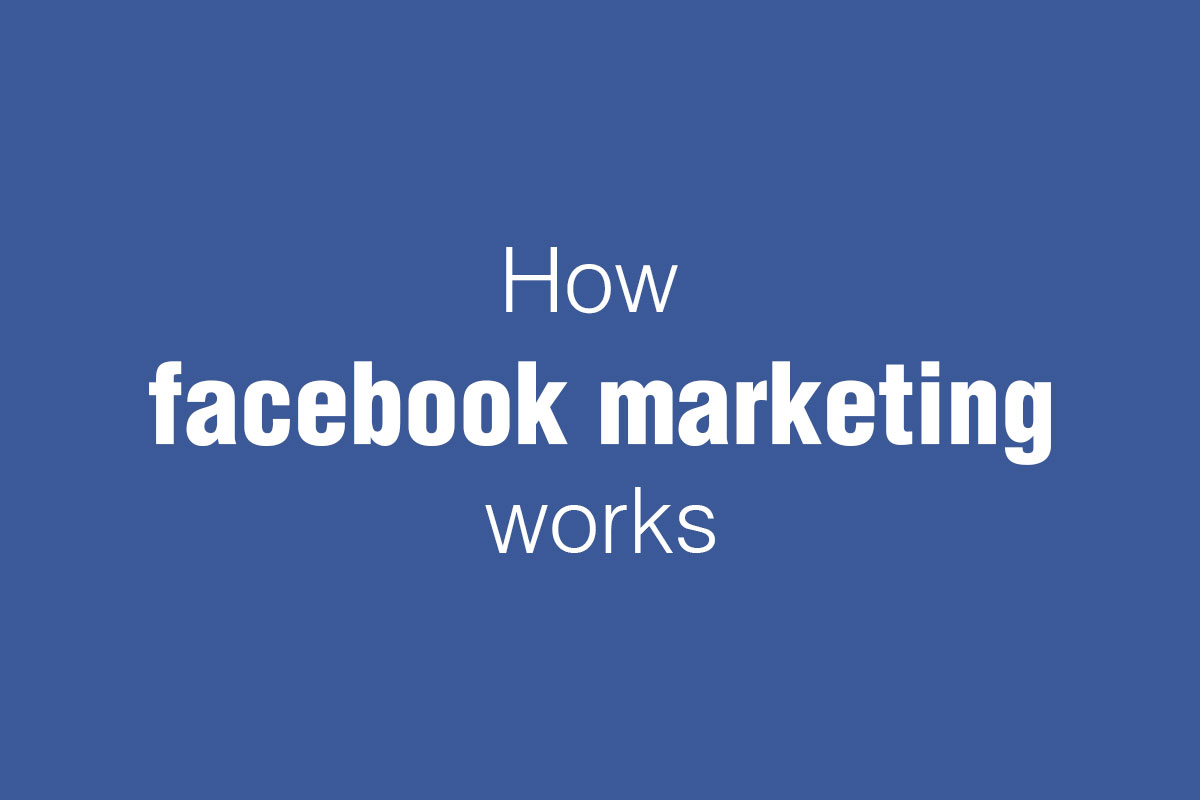 How Facebook marketing works.